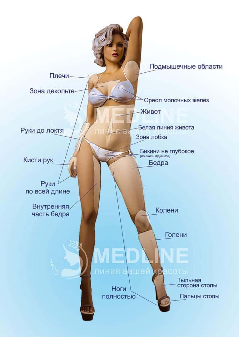 лазерная эпиляция бикини глубокое сколько нужно процедур